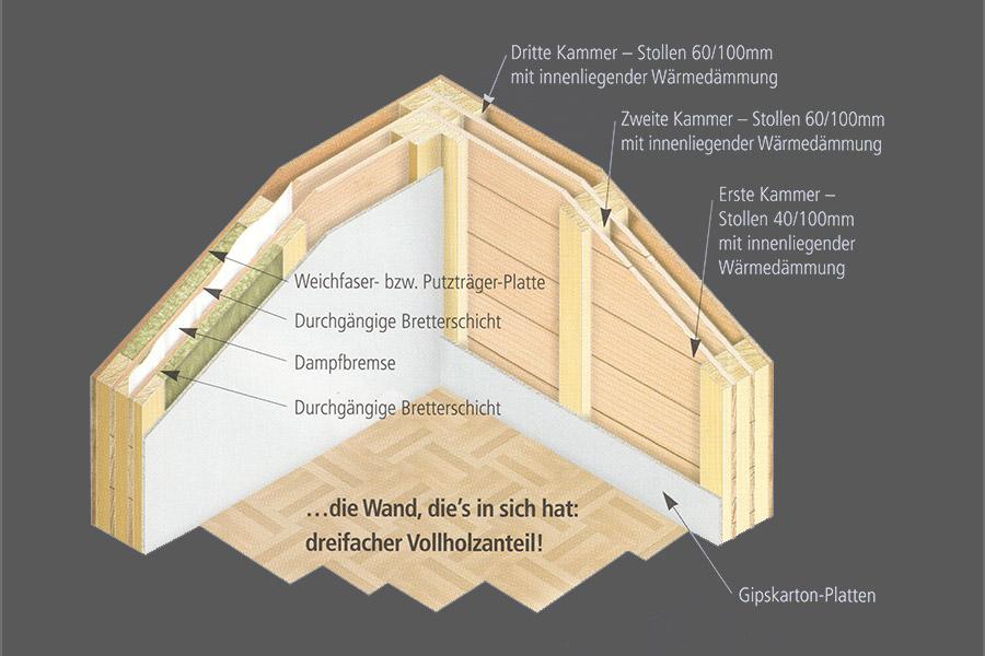3D-Illustration für eine Wandkonstruktion in moderner Holzbausweise
